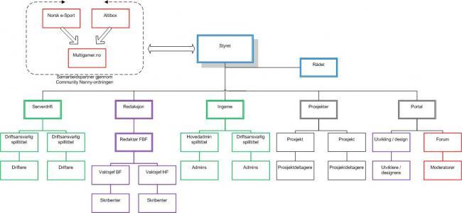 foreningskart.jpg